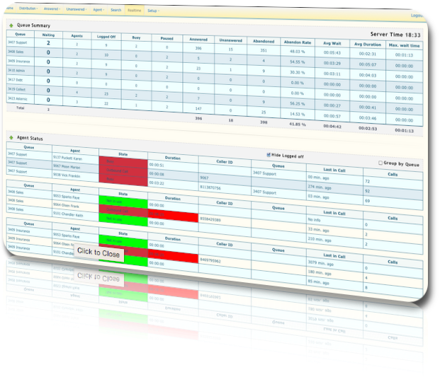 Asternic Call Center Stats 2 | Slick queue reporting and